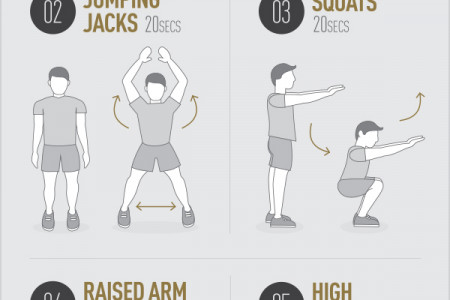 Beginners High Intensity Interval Training Routine Infographic