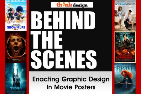 Behind The Scenes - Enacting Graphic Design In Movie Posters Infographic