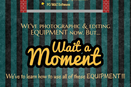 Behind the scenes of Wedding Photography Service Infographic