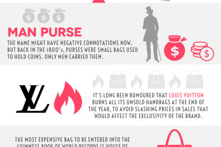 Behold Bag Lovers - Stats & Facts on Your Favourite Arm Candy - The Handbag Infographic
