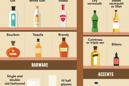 Belly Up to the Bar Cart: Essential Items and Cocktail Recipes Infographic