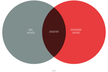 Ben affleck as batman Infographic