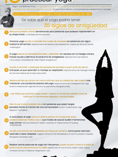 10 Beneficios de Practicar Yoga Infographic