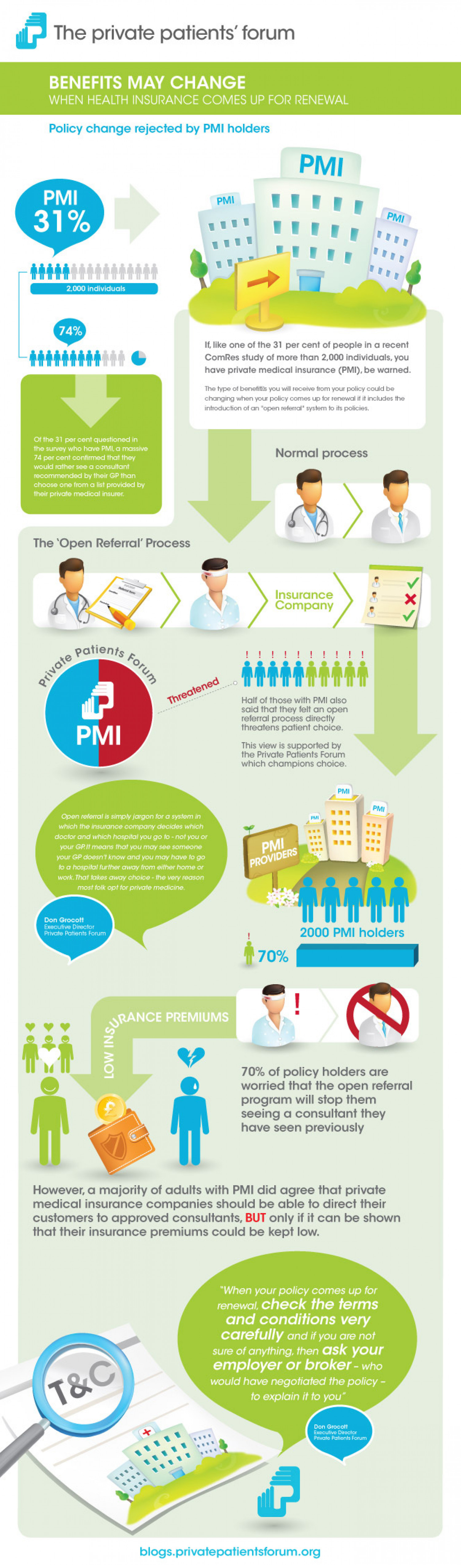 Benefits may change when health insurance comes up for renewal Infographic