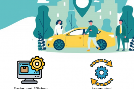 Benefits of a Fleet Management System To Your Logistic Business Infographic