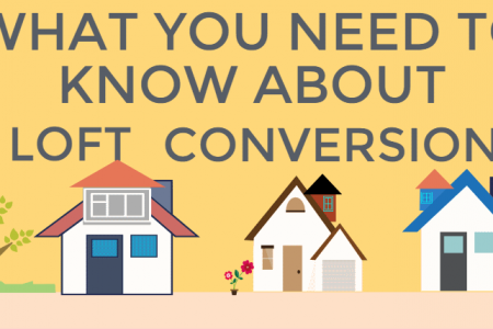 Benefits of a Loft Conversion Infographic