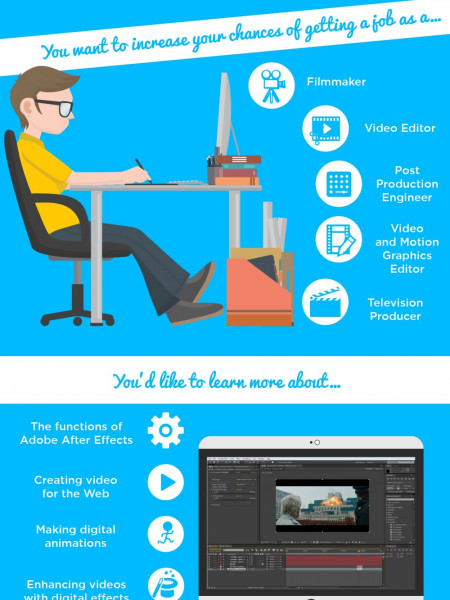 Benefits of Abobe After Effects Training Infographic