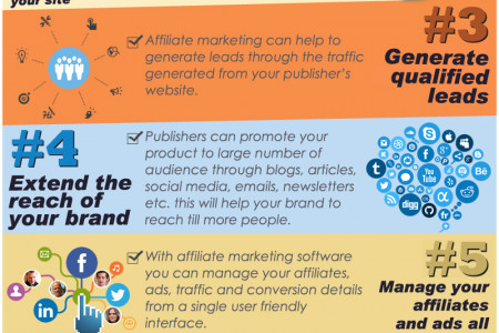 Benefits of Affiliate Program Infographic
