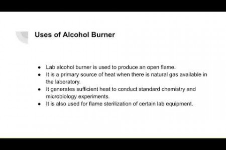 Benefits of an Alcohol Burner | Science Equip | Scienceequip | Infographic