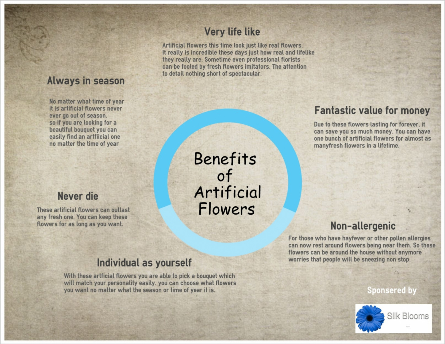 Benefits of artificial flowers Infographic