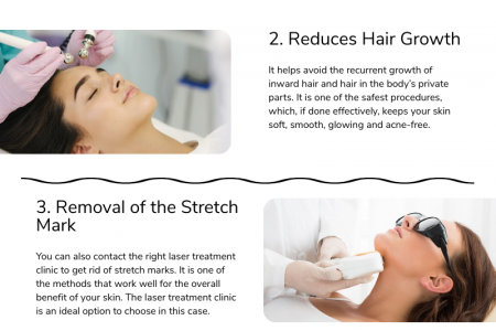 Benefits of Booking an Appointment With the Right Laser Clinic Infographic