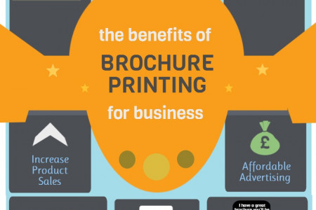 Benefits of Brochure Printing Infographic