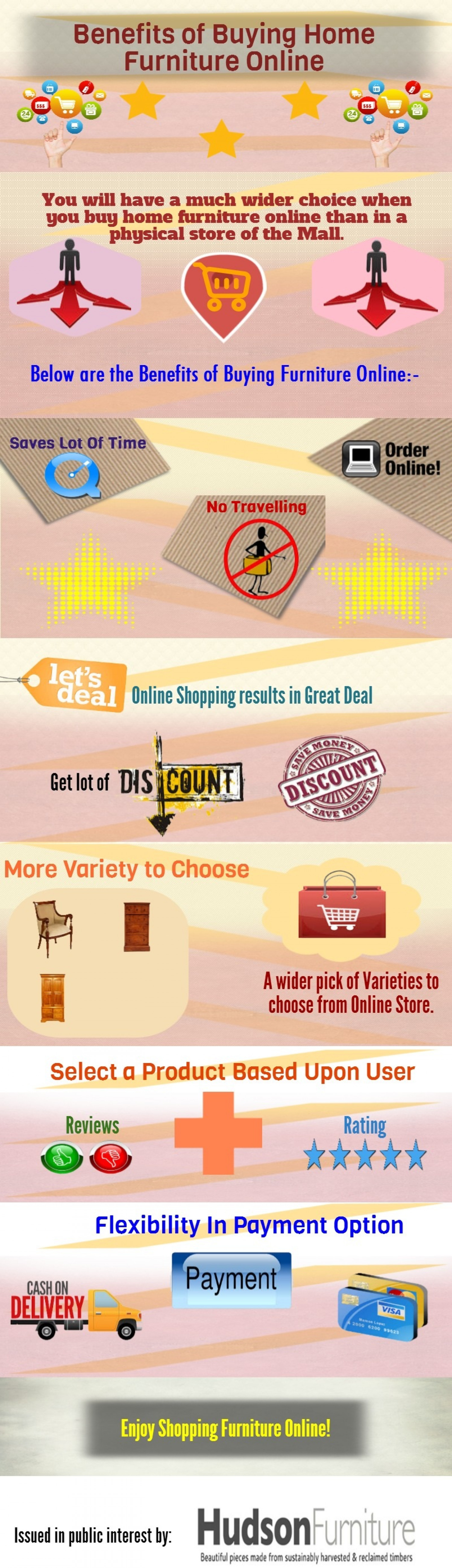 Benefits of Buying Home Furniture Online Infographic