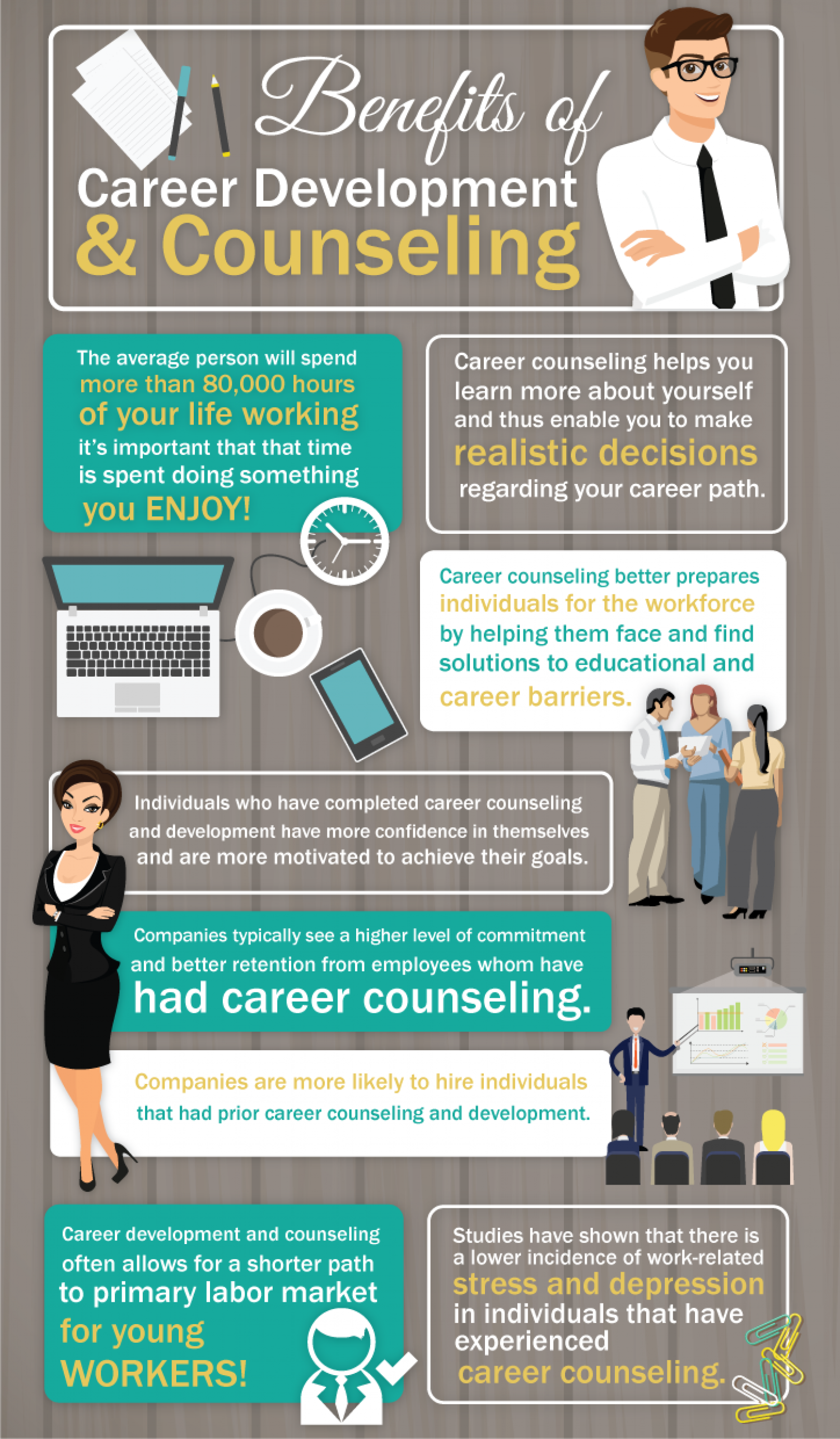 Benefits Of Career Development Amp Counseling