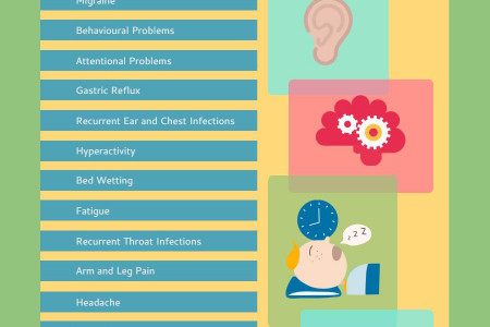 Benefits of Chiropractic Care for Kids Infographic