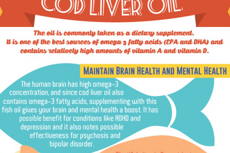 Benefits of Cod Liver Oil Infographic