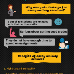 Essay Writing Service Australia Features