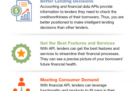 Benefits of Forward-Looking Data API in Lending Infographic