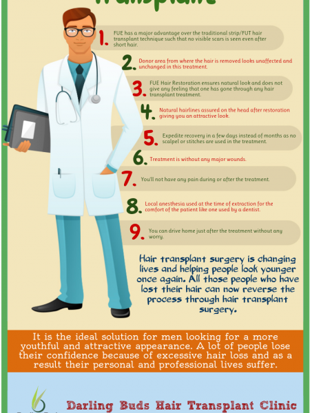 Benefits Of FUE Hair Transplant  Infographic