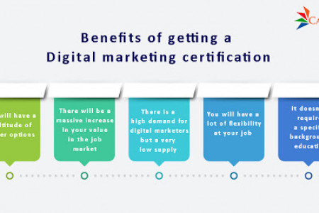 Benefits Of Getting A Digital Marketing Certification Infographic
