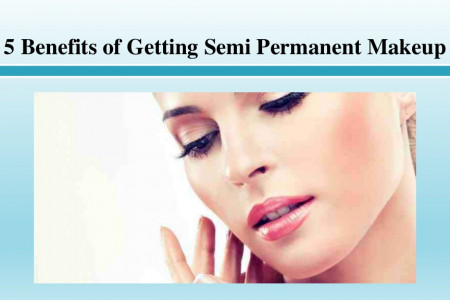 Benefits of Getting Semi Permanent Makeup Infographic