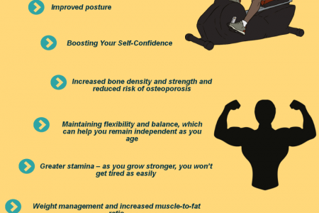Benefits of Going to the Gym  Infographic