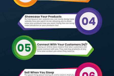 Benefits of having an online store Infographic