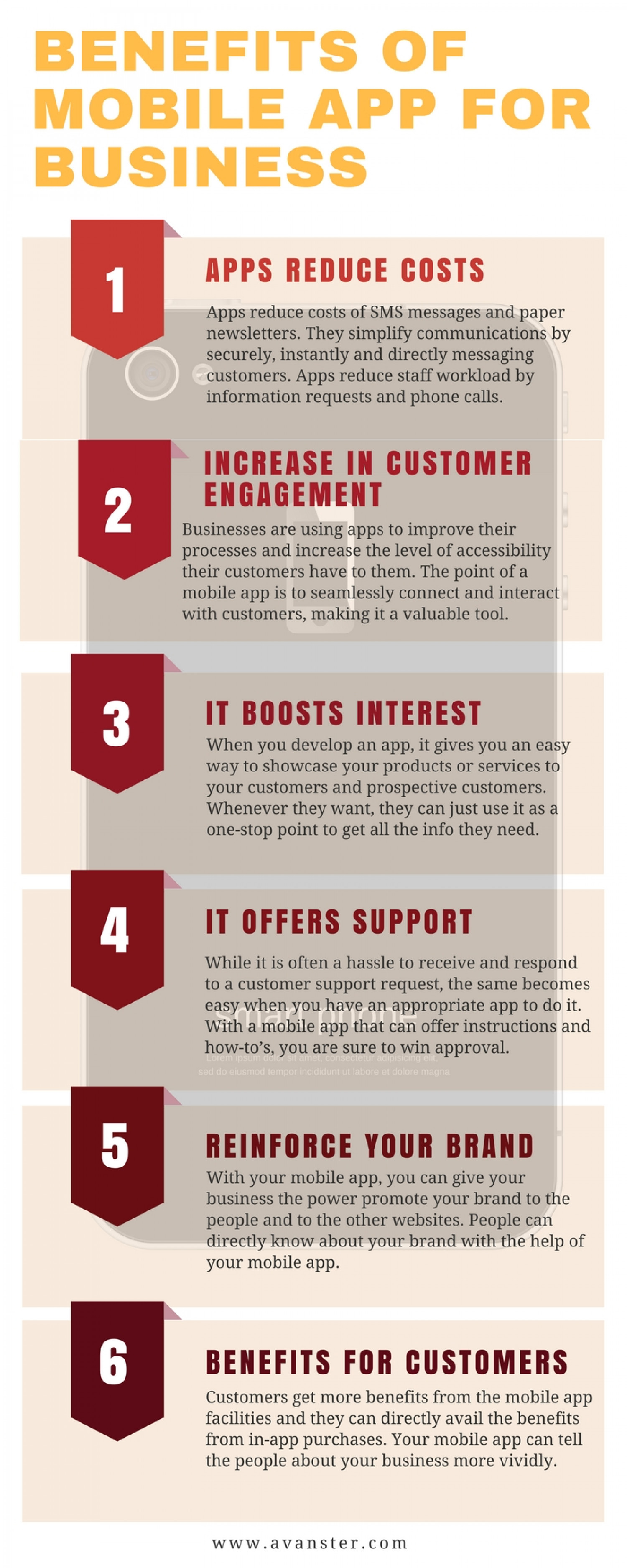 Benefits of Having Mobile Application for your Business Infographic