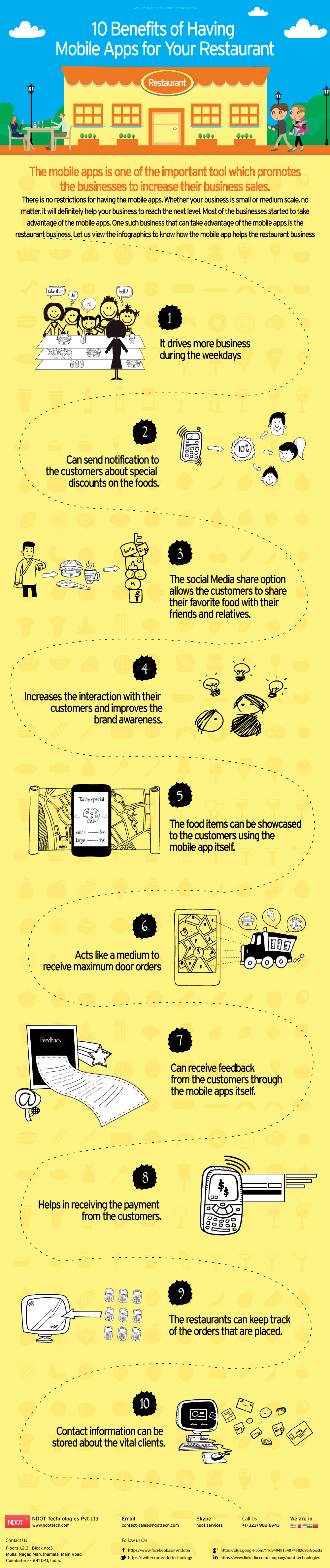 How Mobile Apps Can Benefit Your Restaurant Business Infographic
