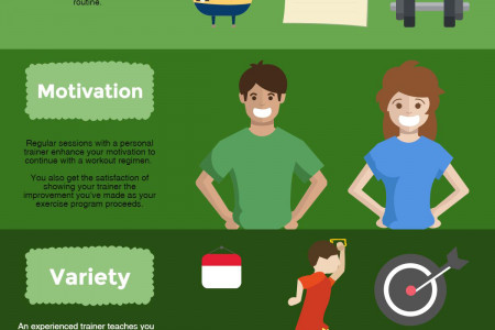 Benefits of Hiring a Personal Trainer Infographic