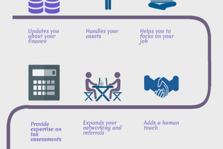 Benefits of hiring medical accountant Infographic