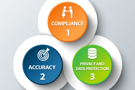 Benefits Of Hiring NAPBS Accredited Company Infographic