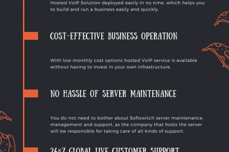 Benefits of Hosted VoIP Service Infographic