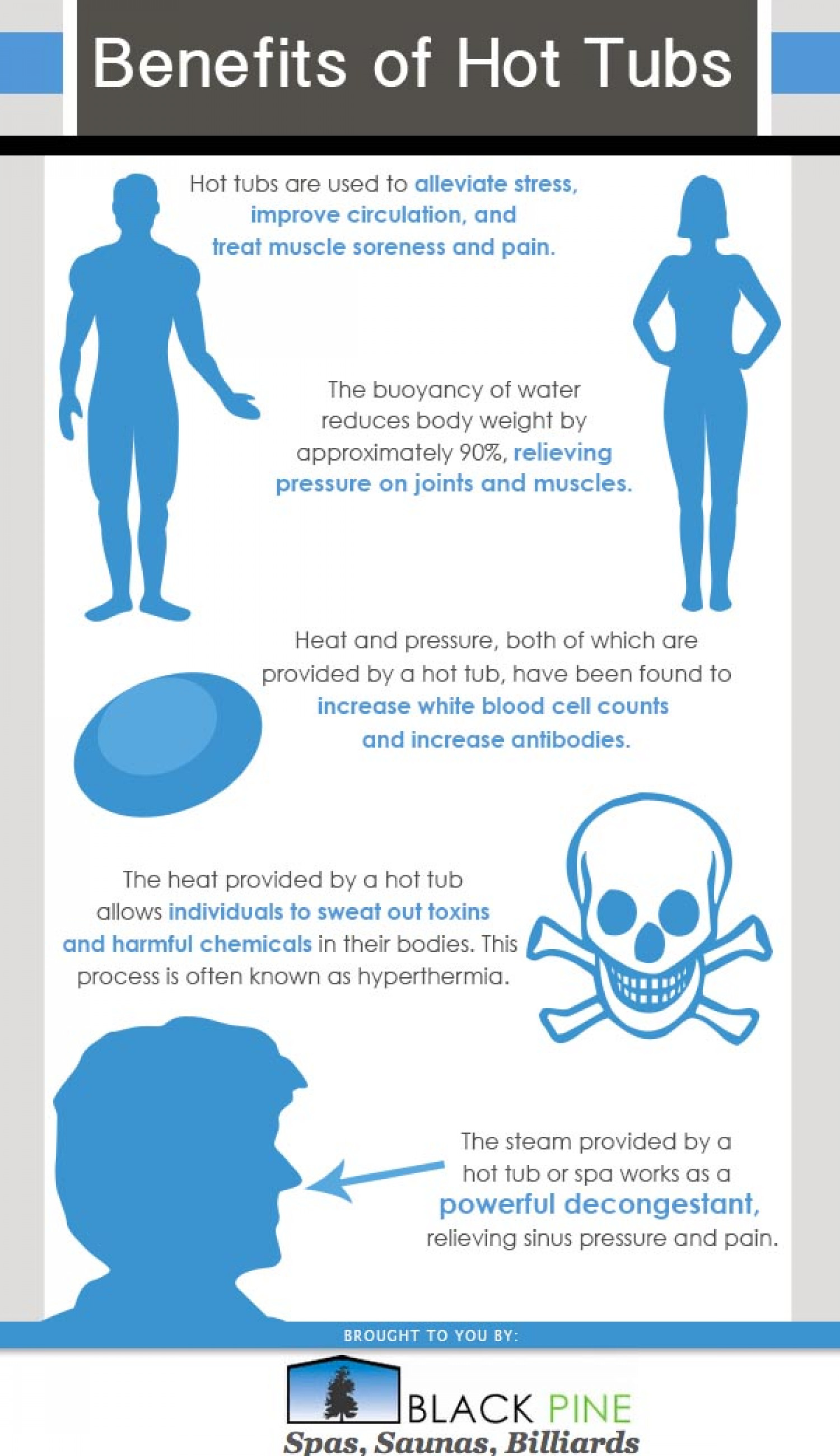 Benefits of Hot Tubs Infographic