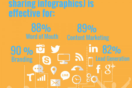 Benefits of infographics for start-ups Infographic