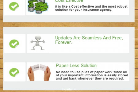 Benefits of insurance agency software  Infographic