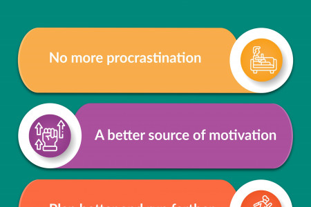Benefits of joining a running group Infographic