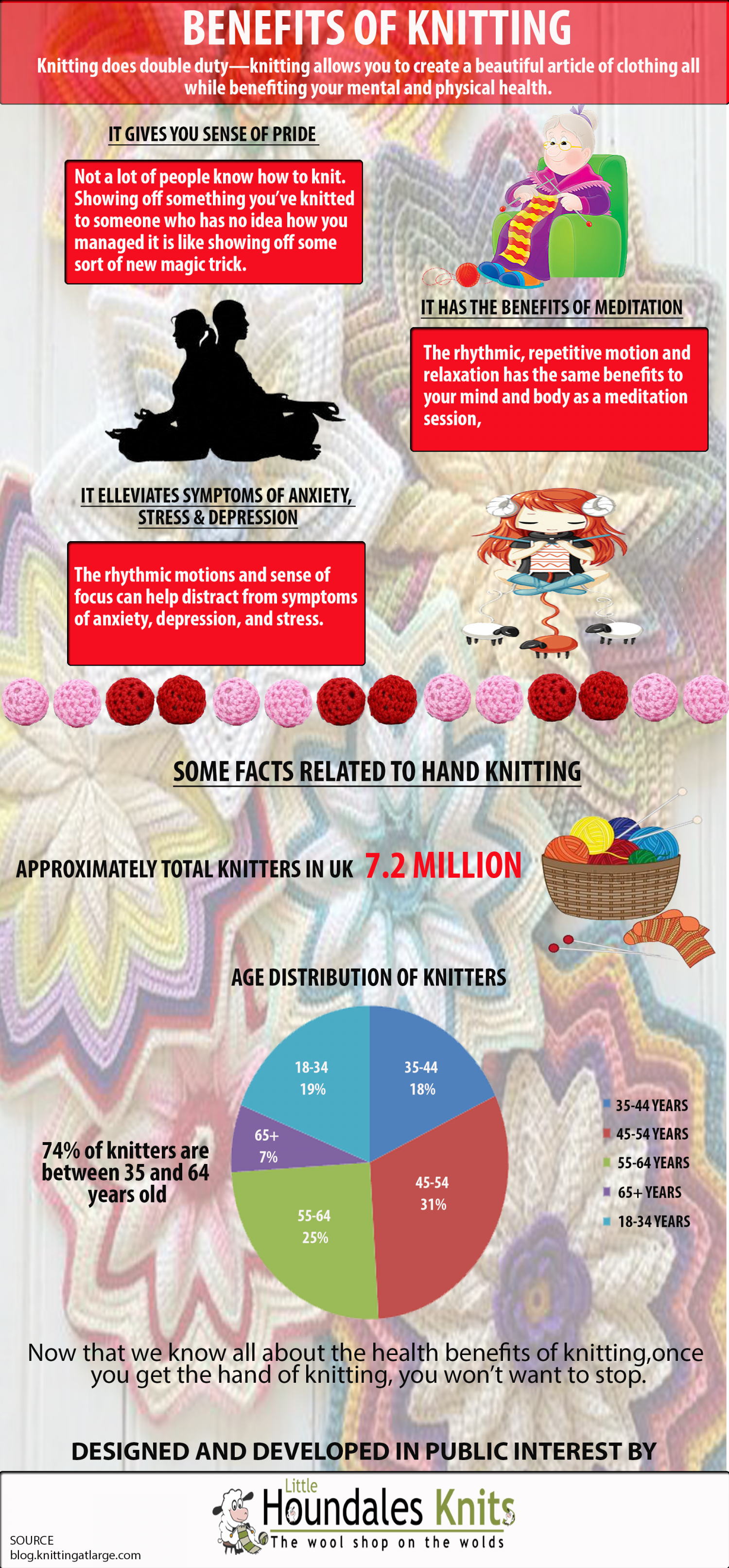Knitting Infographic : Benefits of knitting visual ly