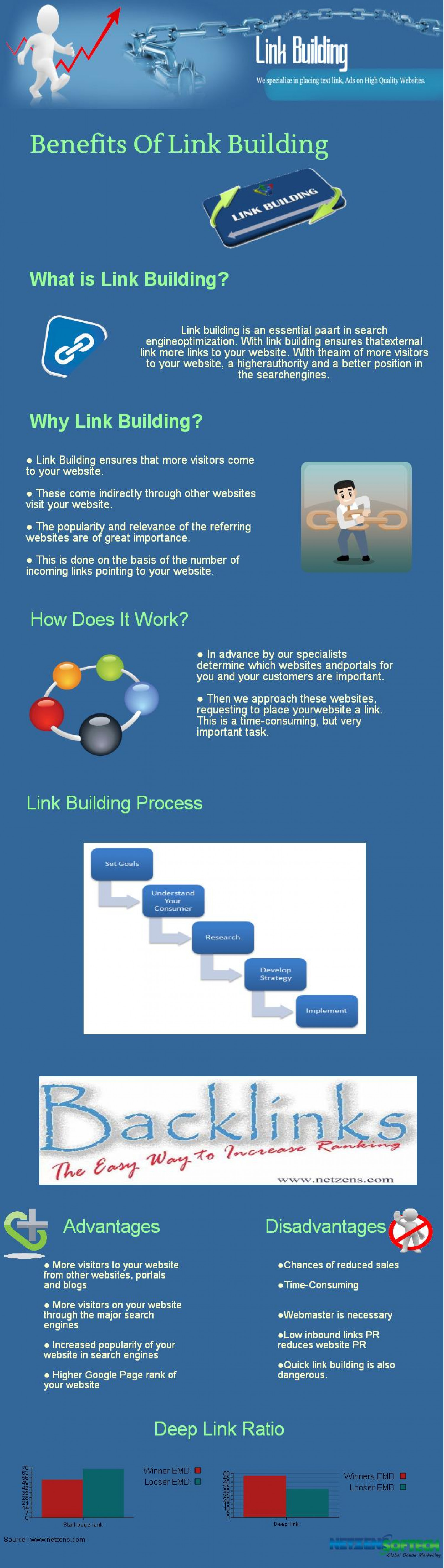Benefits of Link Building Infographic