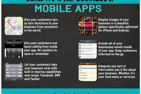 Benefits of Mobile Apps for Business Infographic