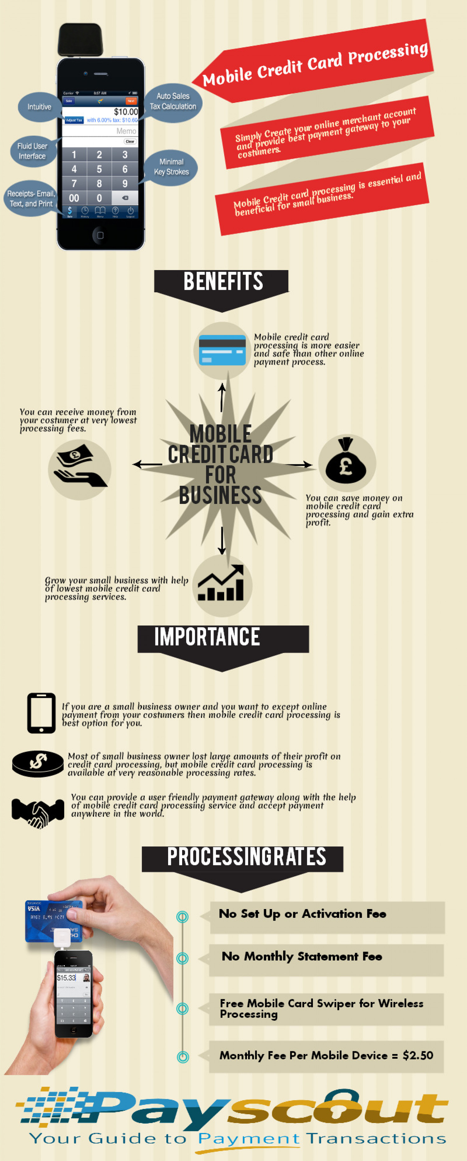 Benefits of Mobile Credit Card Processing Infographic