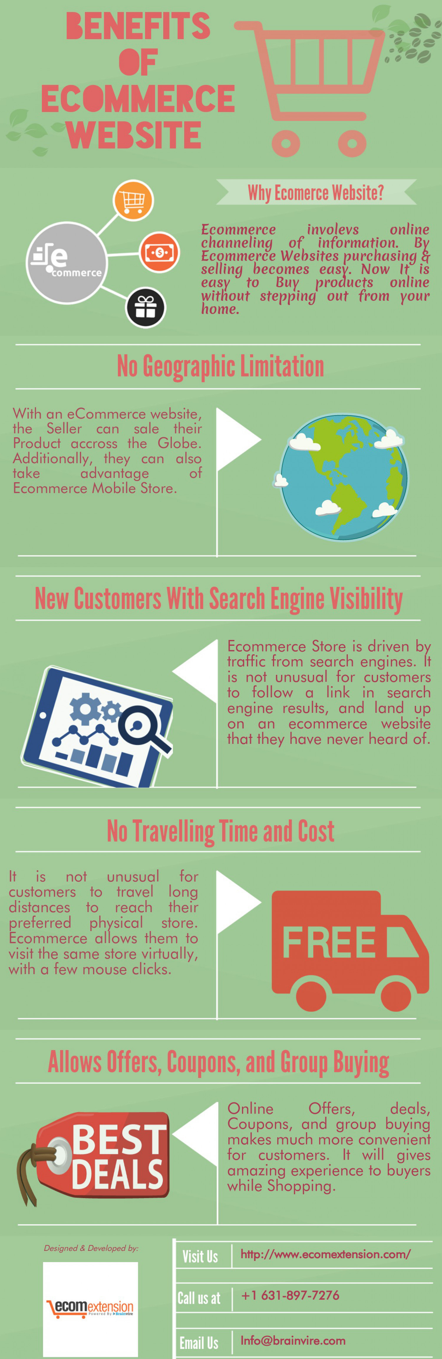 Benefits of Ecommerce Website Infographic