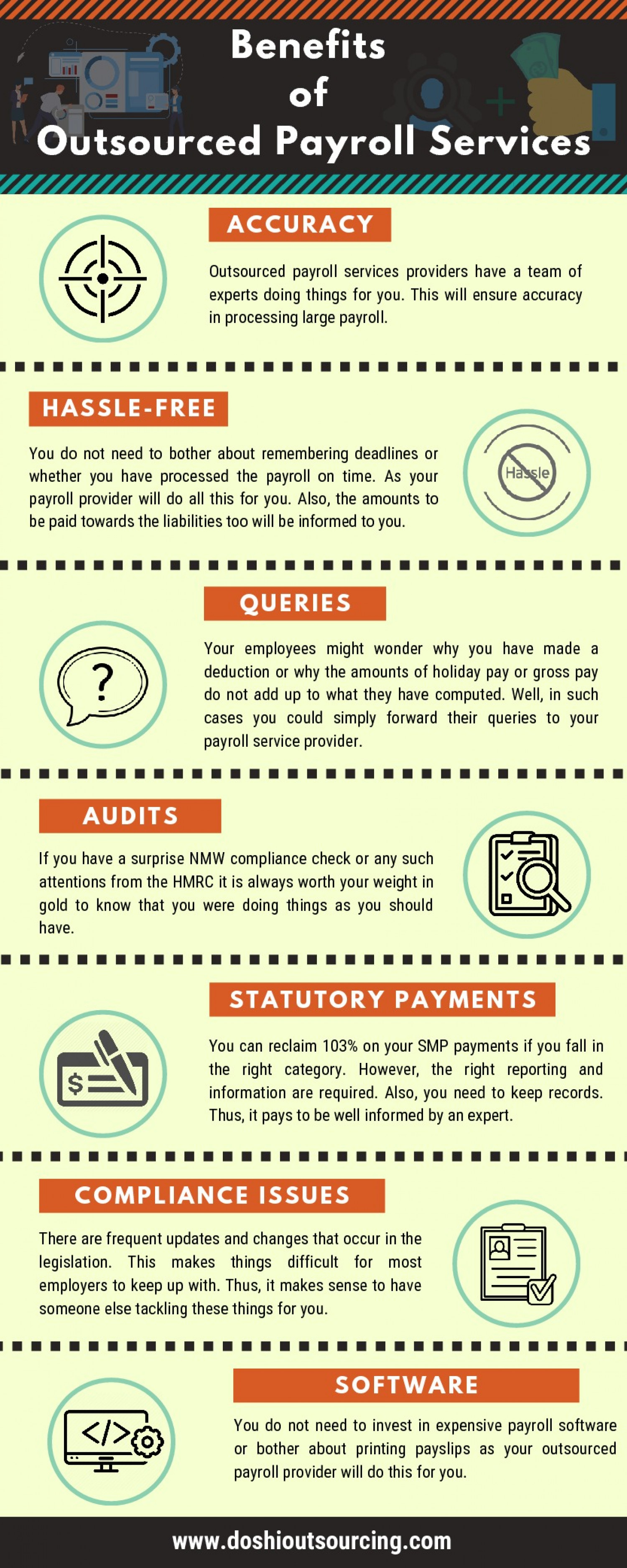 Benefits of Outsourced Payroll Services Infographic