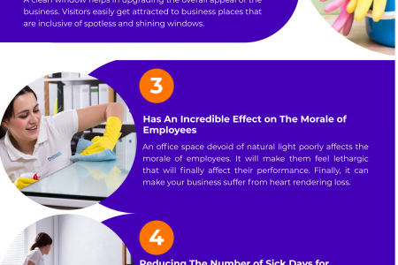 Benefits of Outsourcing Commercial Cleaning to Professional Cleaners Infographic