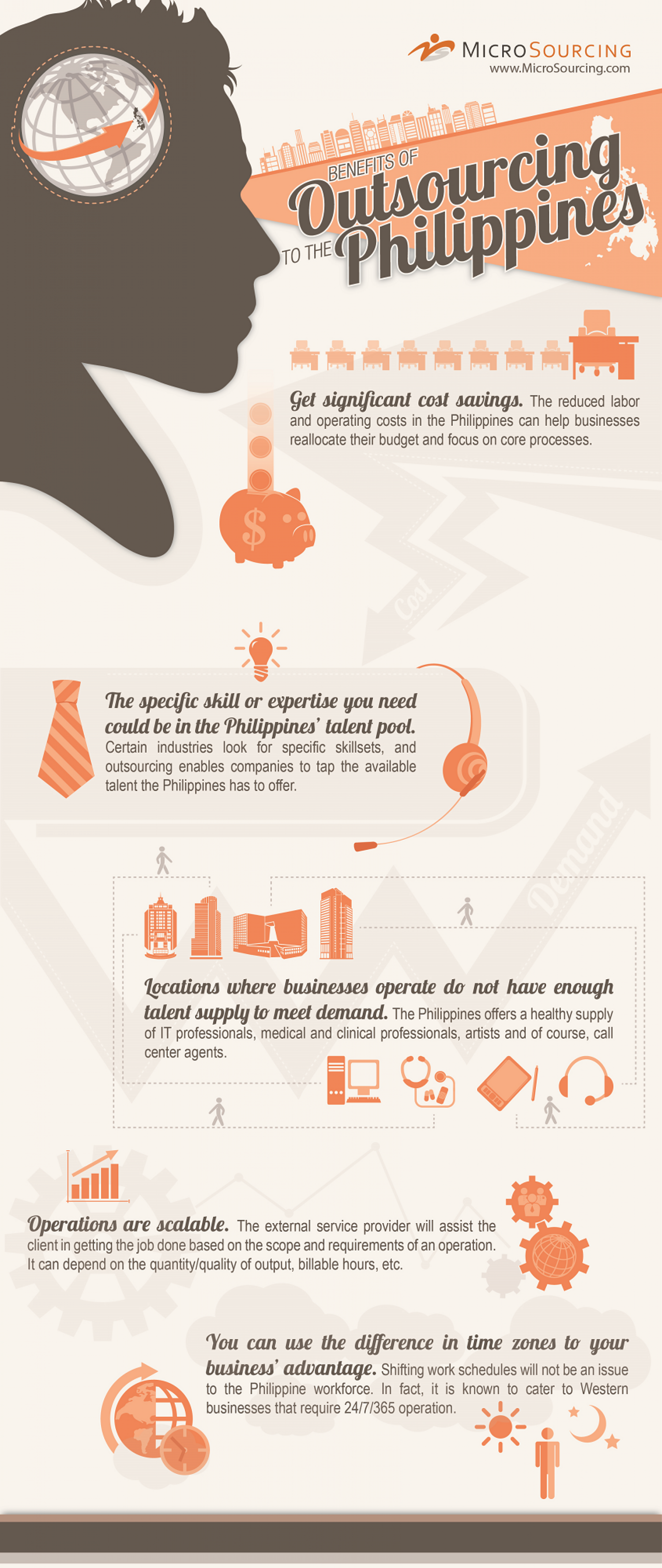 Benefits of Outsourcing to the Philippines Infographic