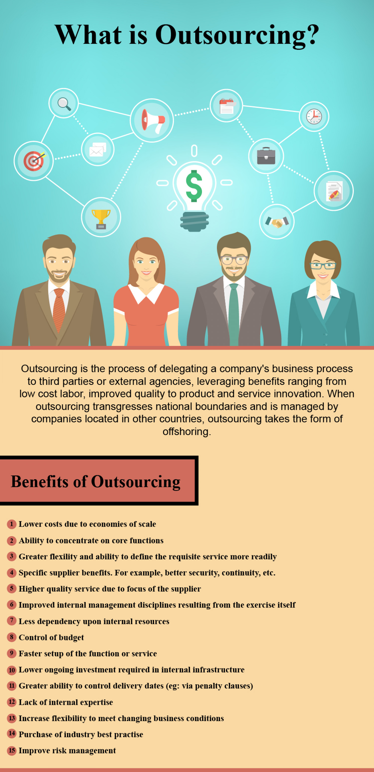 benefits of outsourcing Offshoring: offshoring, practice of outsourcing operations overseas, usually by companies from industrialized countries to less-developed countries.