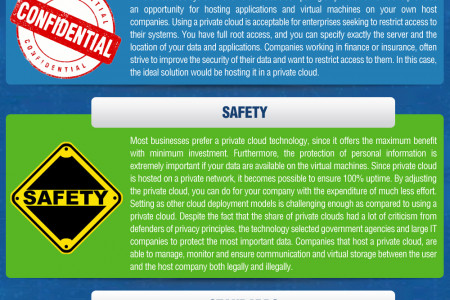 Benefits of Private Cloud Technology Infographic