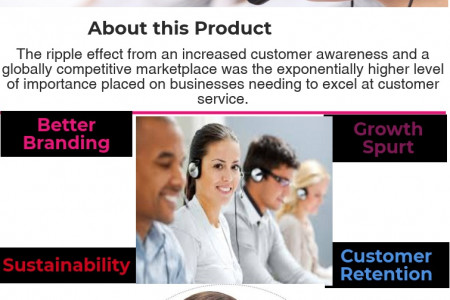 Benefits of Providing Excellent Customer Service Infographic