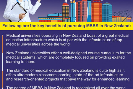 Benefits of Pursuing MBBS in New Zealand Infographic