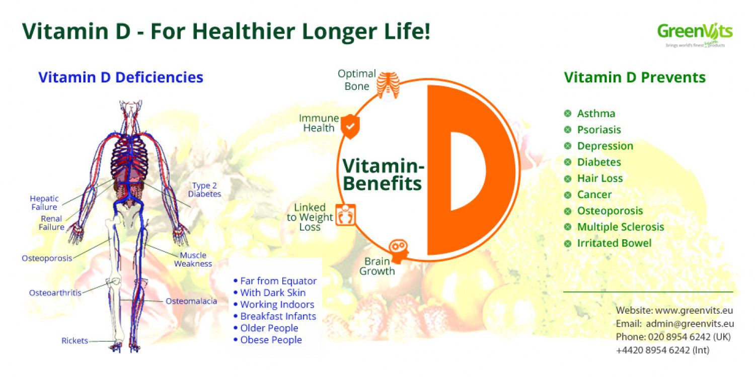 Why is vitamin d3 good for you